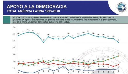 35 años de democracia (II)